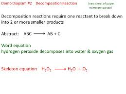 2 demo diagram 2 decomposition reaction