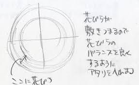 夏の花向日葵を丸で簡単な描き方 イラストの描き方ねっと