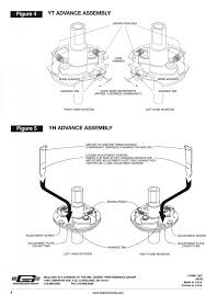 thesamba com performance engines transmissions view topic Mallory Unilite Wiring Diagram image may have been reduced in size click image to view fullscreen mallory unilite wiring diagram pics