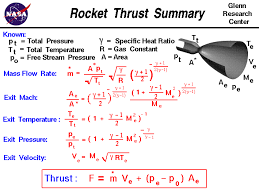 computer drawing of a rocket nozzle with the equations for thrust thrust equals the exit
