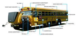 pro fleet care mobile rust control and rust proofing franchise school bus example areas of protection