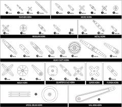 Servo Horns And Hardware Hitec Rcd Usa