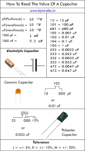 Polyester Capacitor Value Chart How To Read The Value Of A Capacitor Simple Electronic
