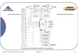 wireless intercom wiring diagram sample market application diagrams wireless intercom wiring diagram factory new arrival transmission circuit diagram wireless intercom support