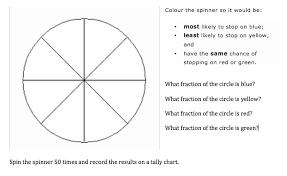 Spinner Chart More Spinning