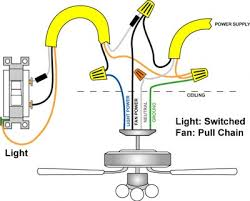 switch light pull chain fan