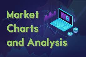 Daily Market Charts And Analysis November 20 2019