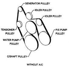 2005 gmc envoy serpentine belt diagram vehiclepad gmc serpentine belt diagram questions answers pictures