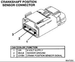 jeep crank position sensor wiring wiring diagram perf ce crank sensor wiring diagram wiring diagram centre 2g 1995 eclipse rs crankshaft positioning sensor wiring question