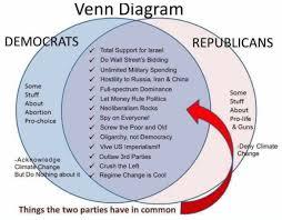 Jefferson Vs Hamilton Venn Diagram Hamilton Vs Jefferson Venn Diagram Free Wiring Diagram For You