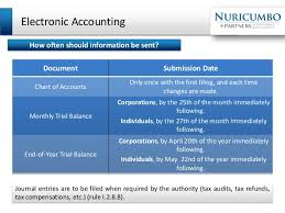 Mexico Sat Chart Of Accounts New Electronic Accounting Regulations In Mexico Sat 2015