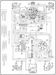 vespa gt200 wiring diagram wiring diagrams best wiring diagram vespa et2 quick start guide of wiring diagram u2022 xingyue wiring diagram vespa gt200 wiring diagram