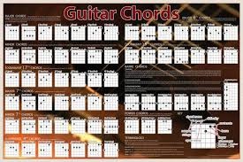 Bcreative Guitar Chords Chart Officially Licensed Paper