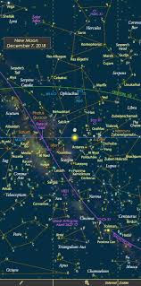 2018 Moon Chart The Lunar Planner Archive 2018