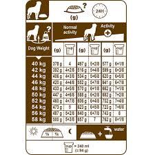 Royal Canin Rottweiler Adult Dog Food 12kg Feedem