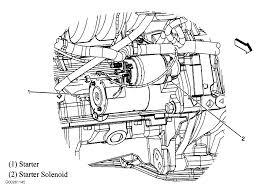 2011 bu engine diagram wiring diagrams best 2011 bu engine diagram explore wiring diagram on the net u2022 2001 chevy bu engine diagram 2011 bu engine diagram