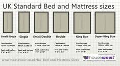 mattress sizes double vs full. Exellent Double Double Bed Size Vs Full Of Gorgeous Queen And  Throughout Mattress Sizes E