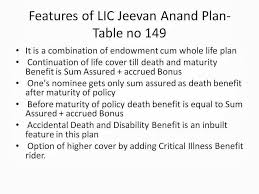 Lic Jeevan Anand Plan Table No 149 Youtube