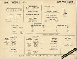 bob johnstone s studebaker and avanti page studebaker tech help sun tuneup charts 1960 1966
