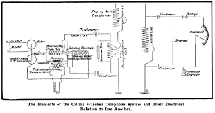 induction generator wiring diagram induction image the collins system of long distance wireless telephony 1908 on induction generator wiring diagram