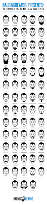 Beard Chart 68 Facial Hair Styles For Men The Most Complete Facial Hair