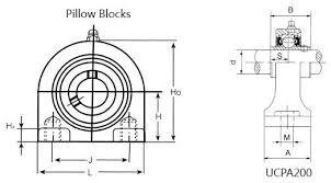 Ucpa Series Pillow Block Ball Bearings