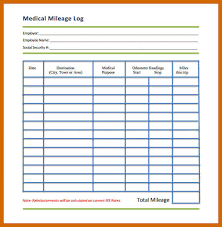 Irs Mileage Log Template Mileage Spreadsheet For Irs Medical Mileage