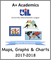 A Maps Graphs And Charts Tests From 2017 18