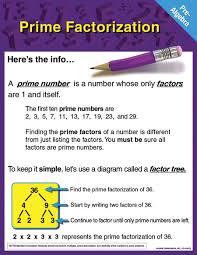 Prime Factorization Chart Id 2586