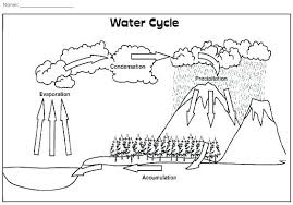 Coloring Pages Water Cycle Coloring Page Free Simple Cy Water