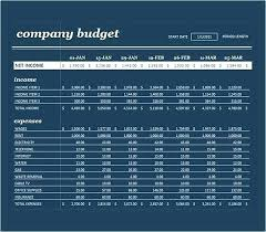 Company Annual Budget Template Excel Business Construction