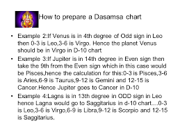 How To Calculate D10 Chart Exact D10 Chart Calculator Dasamsa Chart Analysis Dasamsa