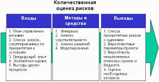 Управление рисками проекта iteam Управление рисками проекта