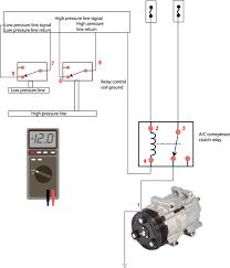 car ac compressor wiring diagram great engine wiring diagram ac compressor won t run ricks auto repair advice ricks rh ricks autorepairadvice com compressor current relay wiring diagram ingersoll rand