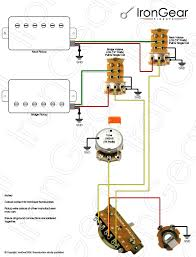 guitar wiring diagram 2 humbuckers 3 way swit wiring library 1 volume 1 tone 2 humbucking 3 way switch emg wiring diagram rh quizzable co guitar