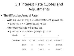 Investment Quotes Classy Chapter 48 Interest Rates Chapter Outline 4848 Interest Rate Quotes