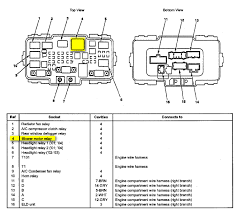 similiar 2005 honda odyssey fuse chart keywords 1995 honda civic fuse box diagram in addition 2003 honda element fuse
