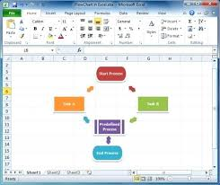 Create Cash Flow Diagram Excel How To Make Process Flow Chart In Excel Awesome How To Create Flow