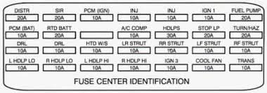 cadillac eldorado fuse box diagram wiring diagram for you • cadillac eldoroado 1994 fuse box diagram auto genius 1992 cadillac eldorado fuse box diagram 2001 cadillac eldorado fuse box diagram