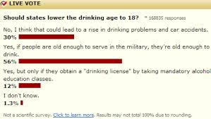 lowering the drinking age essay docoments ojazlink should the legal drinking age be lowered