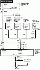 1995 honda accord distributor wiring diagram 1995 1995 honda civic ignition wiring diagram jodebal com on 1995 honda accord distributor wiring diagram