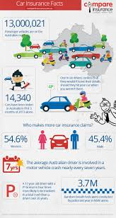 highly recommended how telematics reduces car insurance premiums