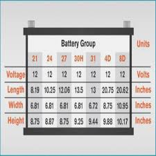 45 Actual Battery Groups Size Chart
