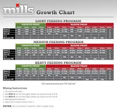 Heavy 16 Nutrients Feeding Chart Hydroponic Nutrient Feed Charts La Hydroponic Supply