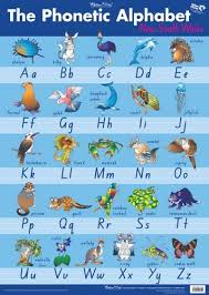 All posters are professionally 33784 views on imgur: Nsw Phonetic Alphabet Poster Teachers Bazaar