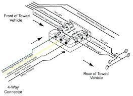 circuit diagram maker linux dodge ram pickup consumer guide auto Dodge 2500 Trailer Wiring Diagram at 98 Dodge Ram 2500 Turn Signal Wiring Diagram