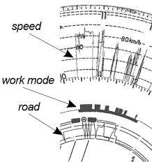 Tachograph Chart Reader How To Read Diagrams Of Tachograph Discs Tachographs
