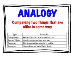 Types Of Analogies Chart Analogy Anchor Chart Worksheets Teaching Resources Tpt