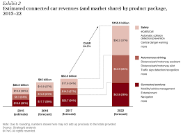 essay buy      FAMU Online Buy essay online cheap mrs global car rental market to