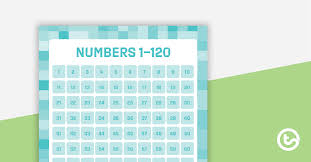 120 Chart Aqua Numbers 1 To 120 Chart Teaching Resource Teach Starter